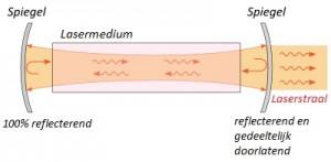 16.05.2014 - Dorine - WRM laseres 3