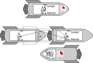 04.08.2014 - Dorine - laserInRuimteschip