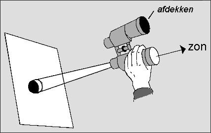 Eclips-projectie