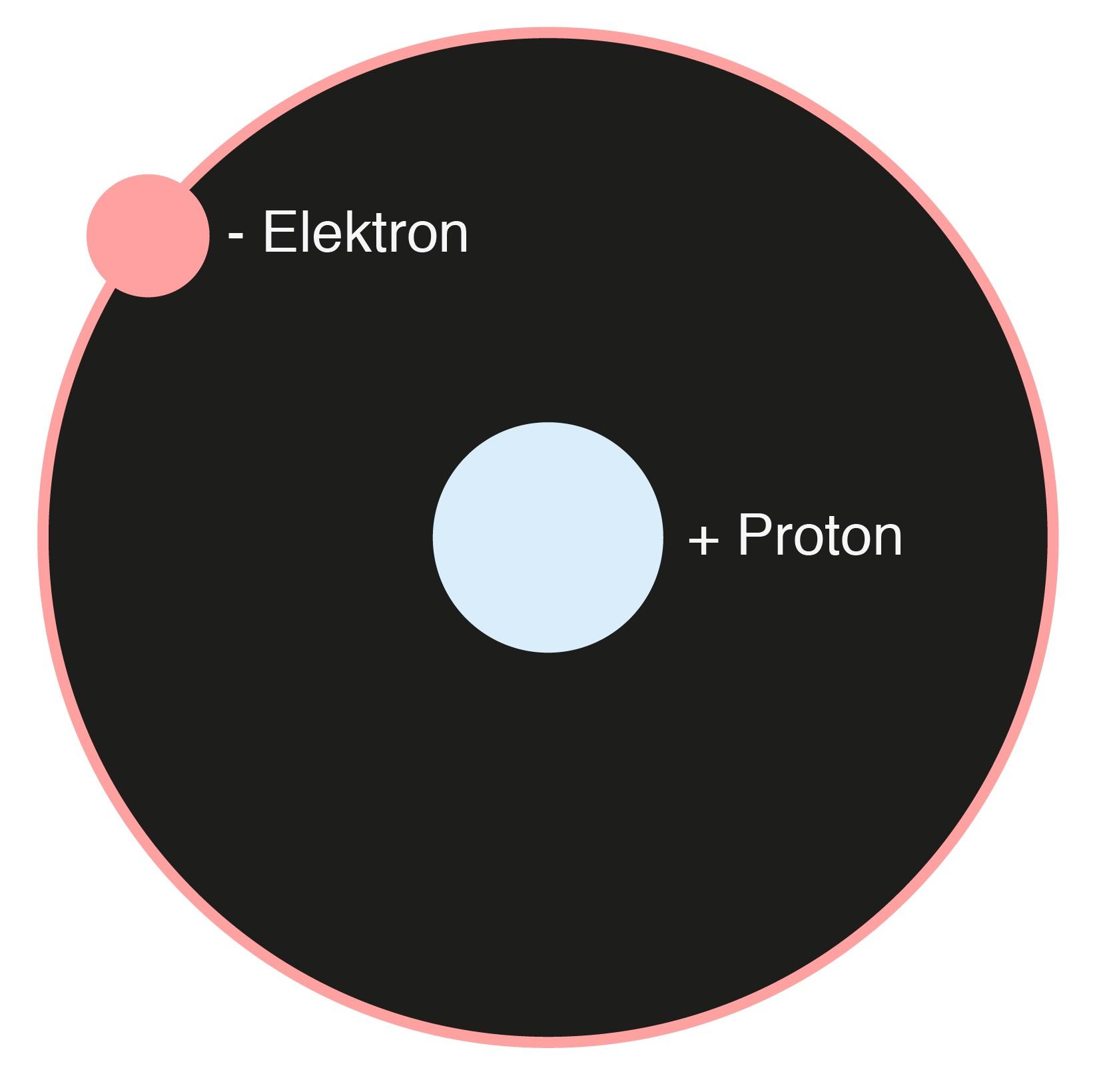 Proton Elektron-01