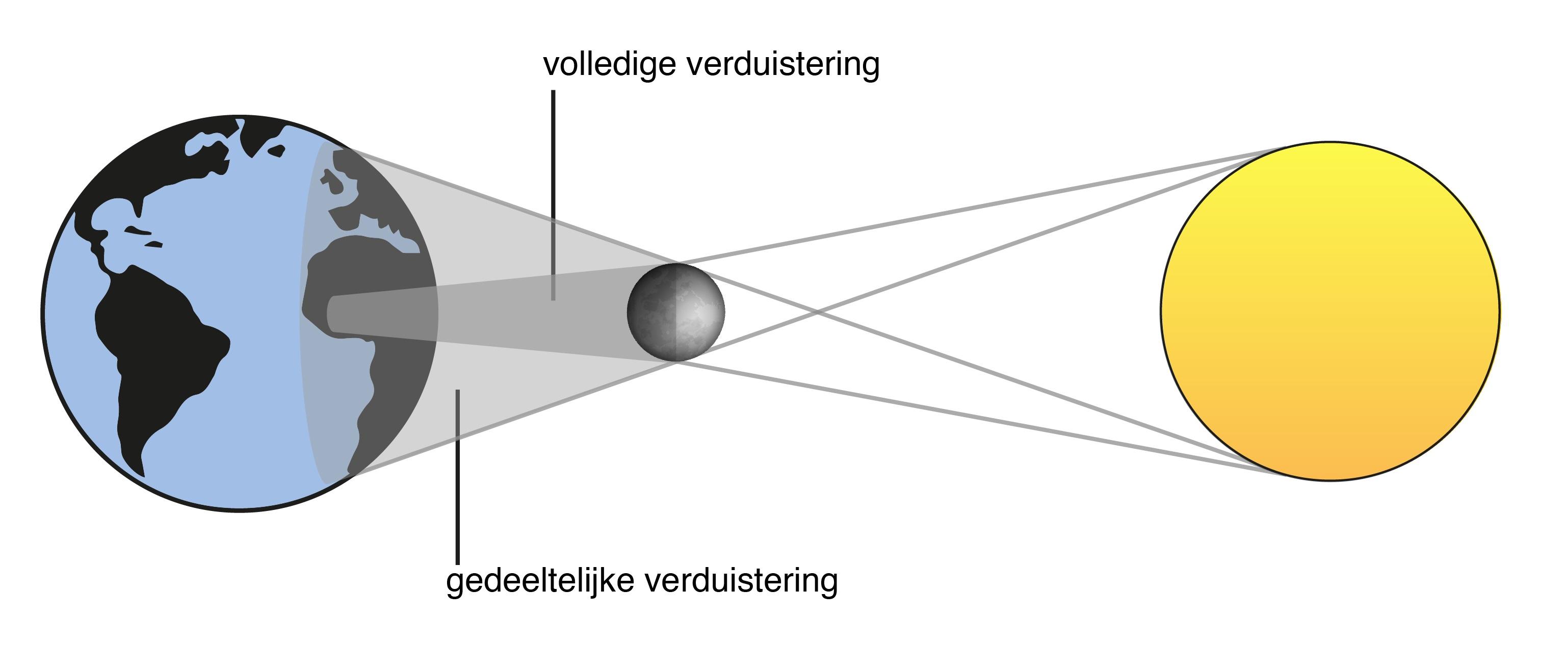 zonsverduistering-02